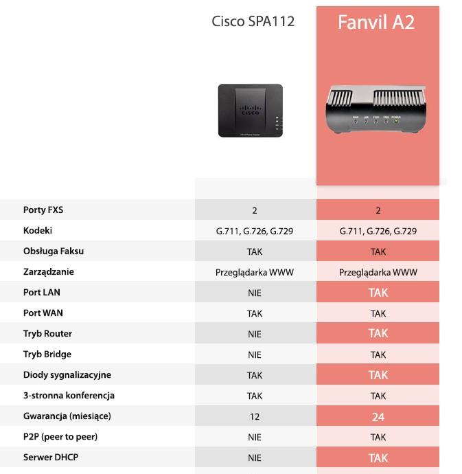bramka-fanvil-A2